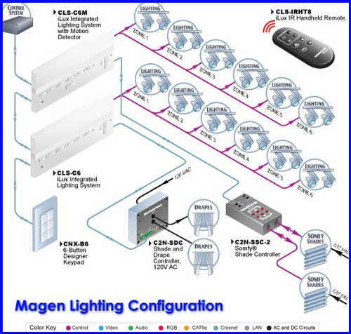 Home Automated Lighting: Toronto Seniors Home Automatic Lighting Control Systems